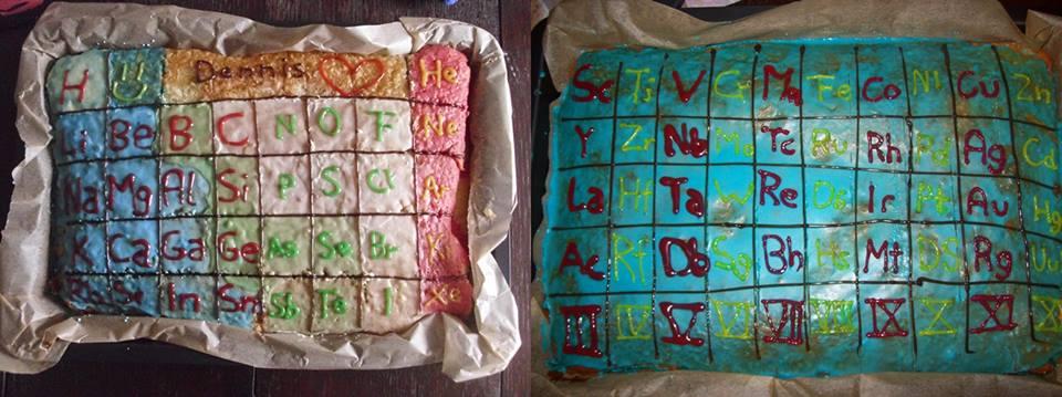 Kuchen Periodensystem