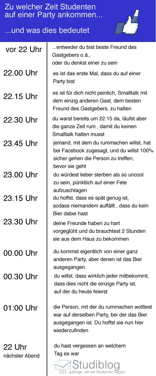 party_zeiten2
