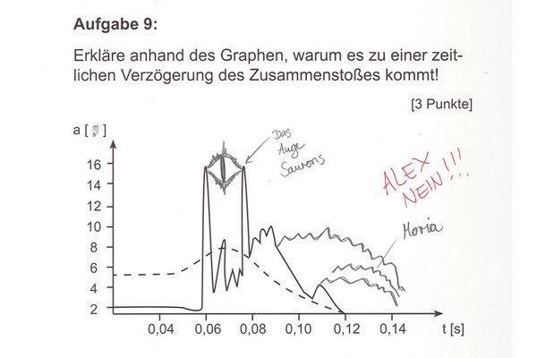 140505_pruefungsfragen_14_sauron_rivaverlag_bg_m