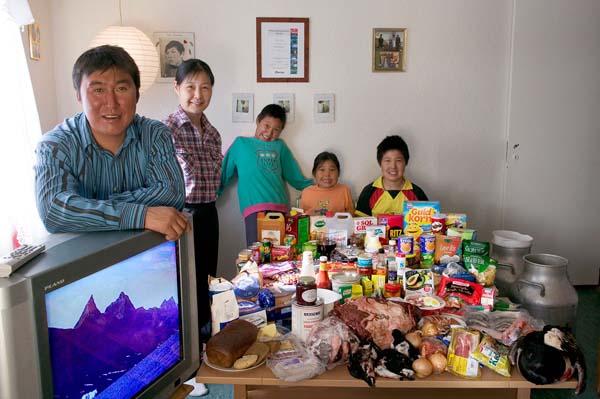 Essen für eine Woche - Grönland