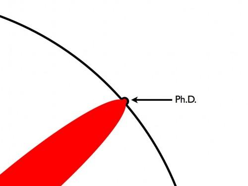 PhDKnowledge.010-500x375