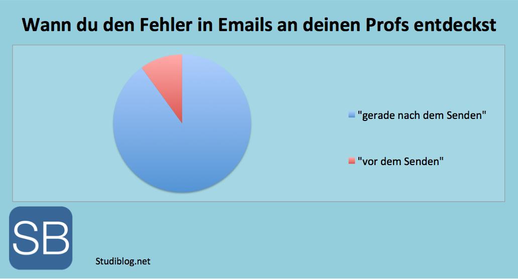 fehler_email_prof