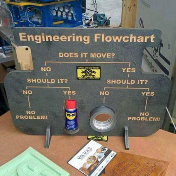 ingenieur_flowchart