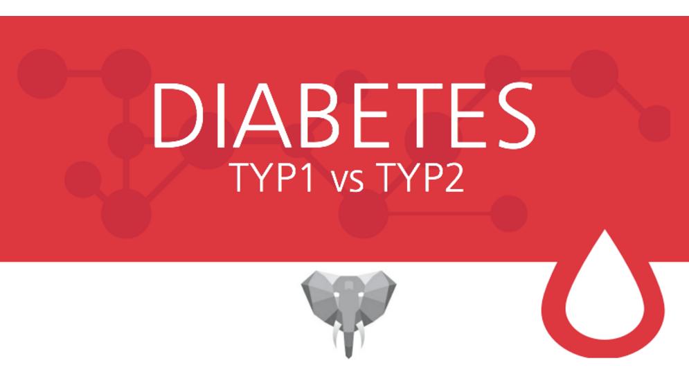 Infografik Diabetes