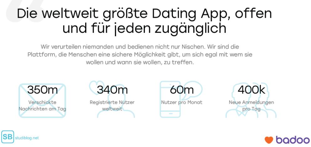 Badoo: Die weltweit größte online Dating-App, offen und für jeden zugänglich